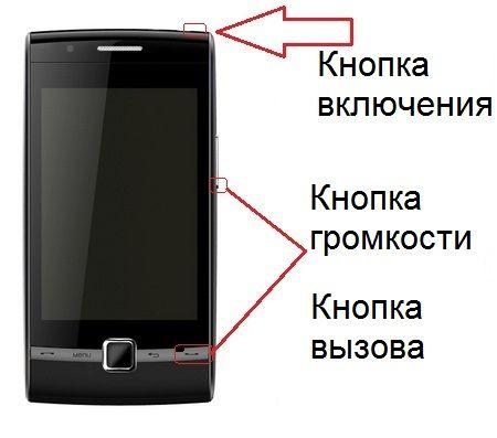 Отбой Вызова По Нажатии Кнопки Громкости Андроид